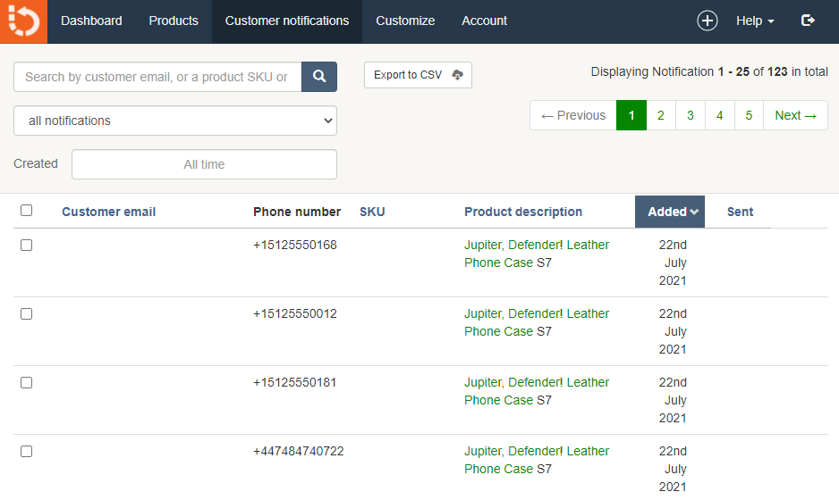 Back in Stock SMS Reports